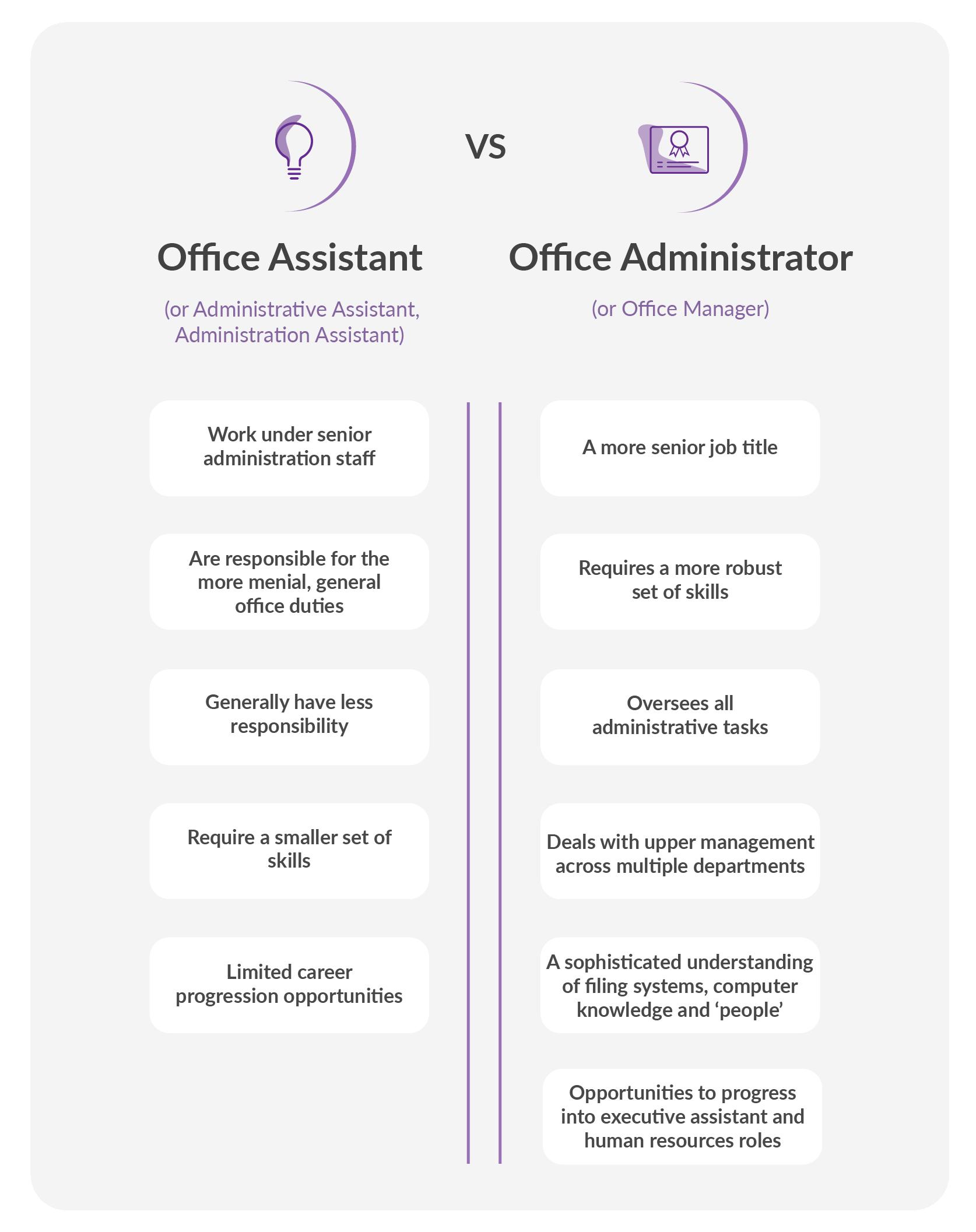 officeadminArtboard-1